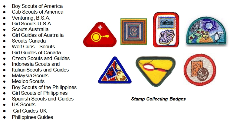 List of Badges